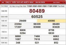 Dự đoán KQXSMB- xổ số miền bắc ngày 05/10/2020