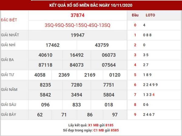 Dự đoán kết quả SXMB thứ 4 ngày 11/11/2020