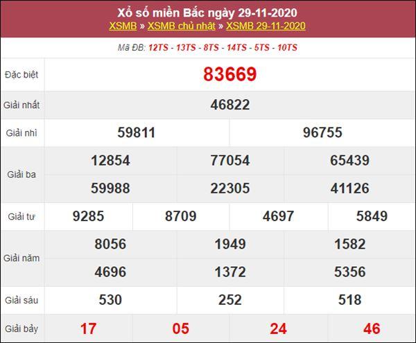 Dự đoán XSMB ngày 30/11/2020 chốt số thần tài miền Bắc thứ 2