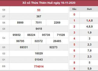 Dự đoán XSTTH 23/11/2020 chốt số thần tài Thừa Thiên Huế thứ 2