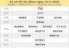 Tổng hợp dự đoán XSHCM ngày 16/11/2020- xổ số hồ chí minh