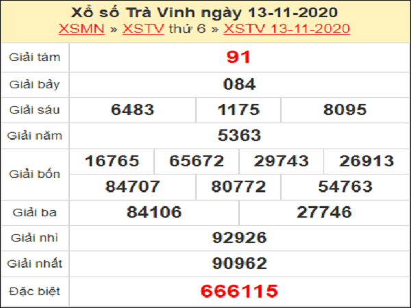 Tổng hợp dự đoán XSTV ngày 20/11/2020- xổ số trà vinh