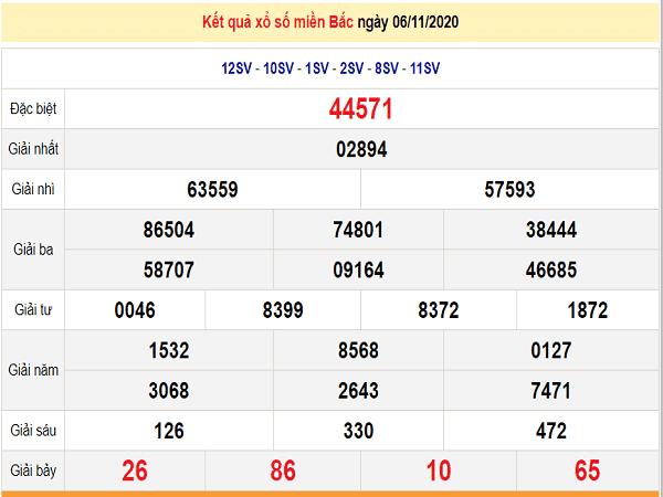 Tổng hợp dự đoán KQXSMB ngày 07/11/2020- xổ số miền bắc