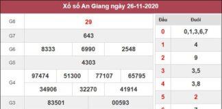 Dự đoán XSAG 3/12/2020 chốt cặp số đẹp An Giang trong ngày