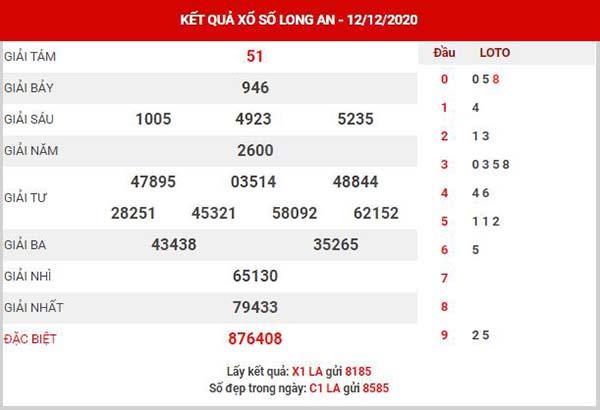 Dự đoán XSLA ngày 19/12/2020