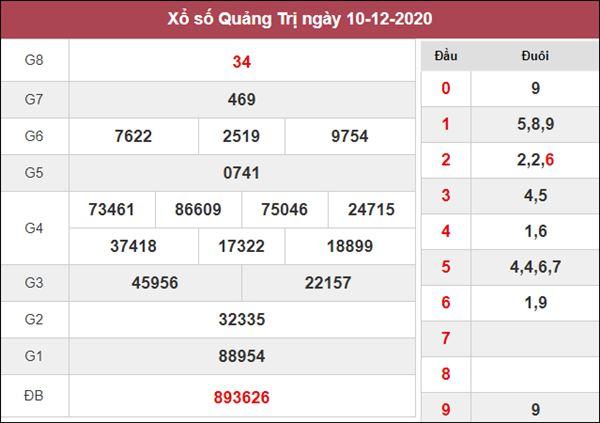 Dự đoán XSQT 17/12/2020 chốt lô số đẹp Quảng Trị thứ 5