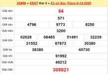Tổng hợp dự đoán XSST ngày 16/12/2020- xổ số sóc trăng