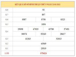 Dự đoán XSBT ngày 28/1/2021 dựa trên kết quả kì trước
