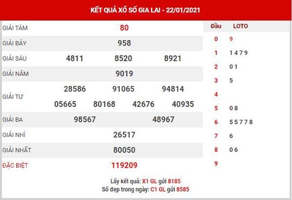 Dự đoán XSGL ngày 29/1/2021