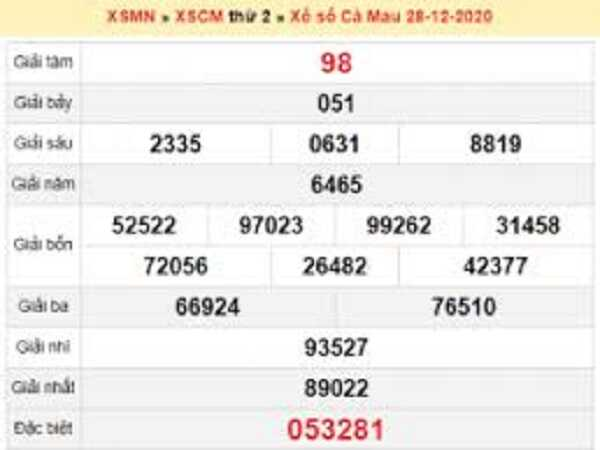 Tổng hợp dự đoán xổ số cà mau ngày 04/01/2021