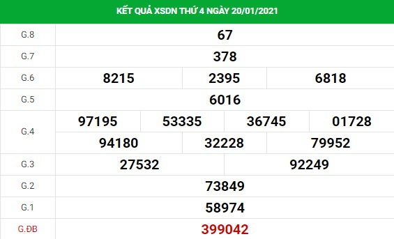 Dự đoán kết quả XS Đồng Nai Vip ngày 27/01/2021