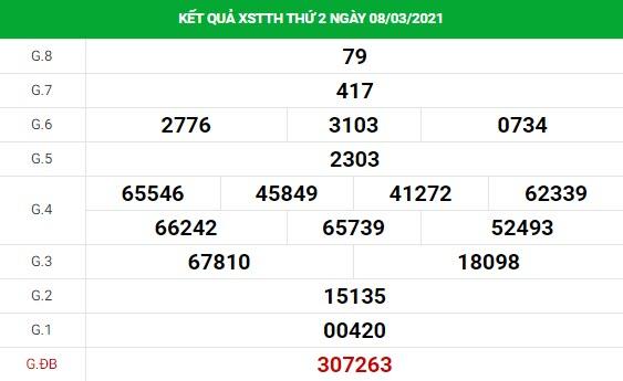 Dự đoán kết quả XS Thừa Thiên Huế Vip ngày 15/03/2021