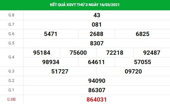 Dự đoán kết quả XS Vũng Tàu Vip ngày 23/03/2021