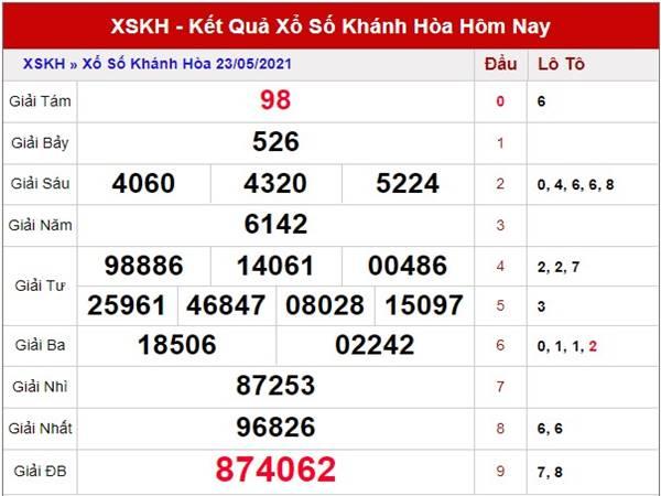 Dự đoán xổ số Khánh Hòa thứ 4 ngày 26/5/2021