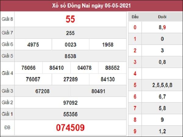 Dự đoán XSDN 12/05/2021