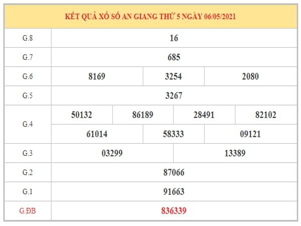Dự đoán XSAG ngày 13/5/2021 dựa trên kết quả kì trước