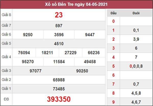 Dự đoán XSBT 11/5/2021 chốt cầu lô số đẹp Bến Tre