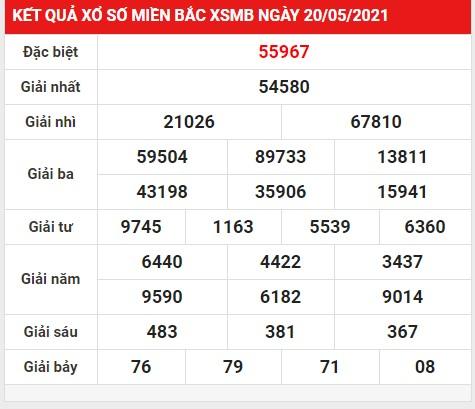 Dự đoán kết quả XSMB ngày 21/05/2021