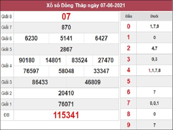 Dự đoán XSDT 14-06-2021
