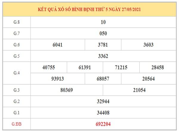 Dự đoán XSBDI ngày 3/6/2021 dựa trên kết quả kì trước