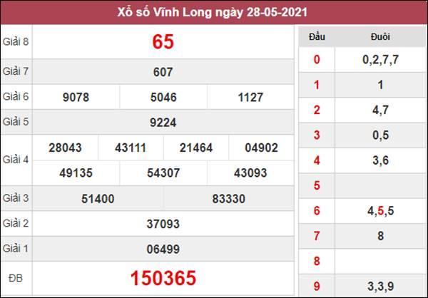 Dự đoán XSVL 4/6/2021 chốt KQXS Vĩnh Long thứ 6