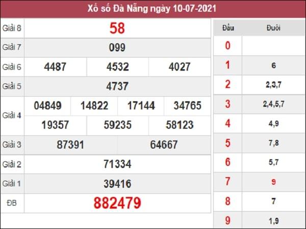 Dự đoán xổ số Đà Nẵng 14/7/2021
