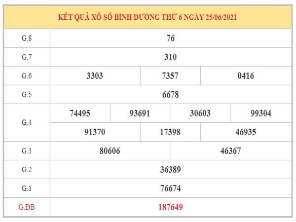 Dự đoán XSBD ngày 2/7/2021 dựa trên kết quả kì trước