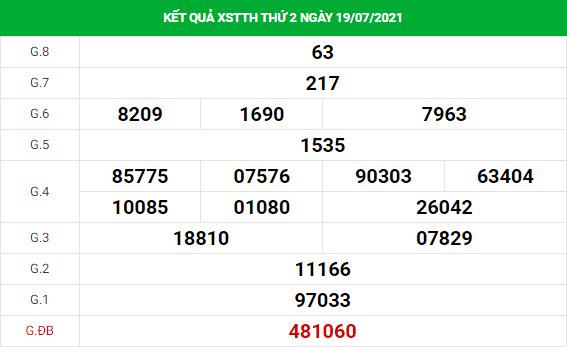 Dự đoán xổ số Thừa Thiên Huế 26/7/2021 hôm nay thứ 2