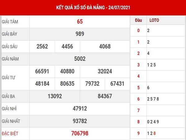 Dự đoán KQSX Đà Nẵng thứ 4 ngày 11/8/2021