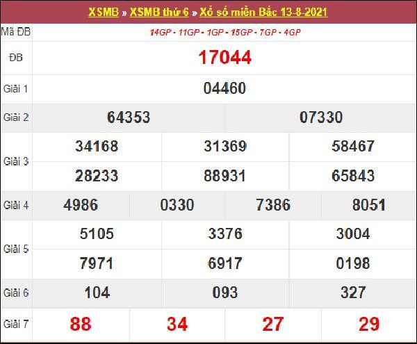 Dự đoán XSMB ngày 14/8/2021 chốt cầu lô VIP miền Bắc