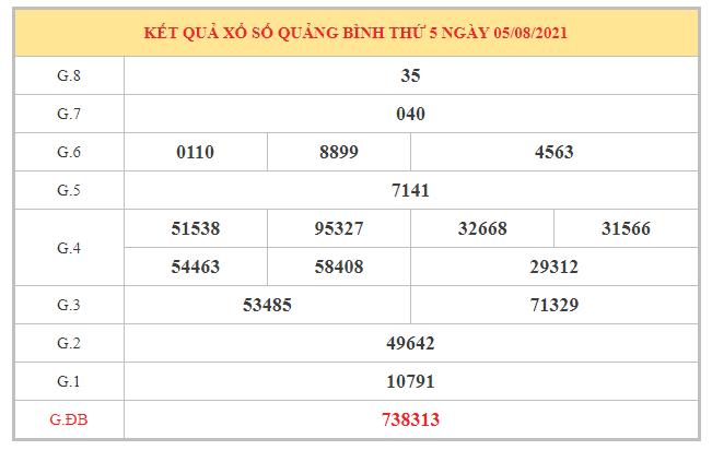 Dự đoán XSQB ngày 12/8/2021 dựa trên két quả kì trước