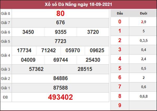 Dự đoán XSDNG 22/9/2021 nhanh tay chốt lô VIP thứ 4