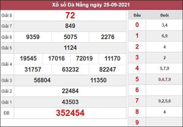 Dự đoán XSDNG 29/9/2021 chuẩn xác cùng chuyên gia