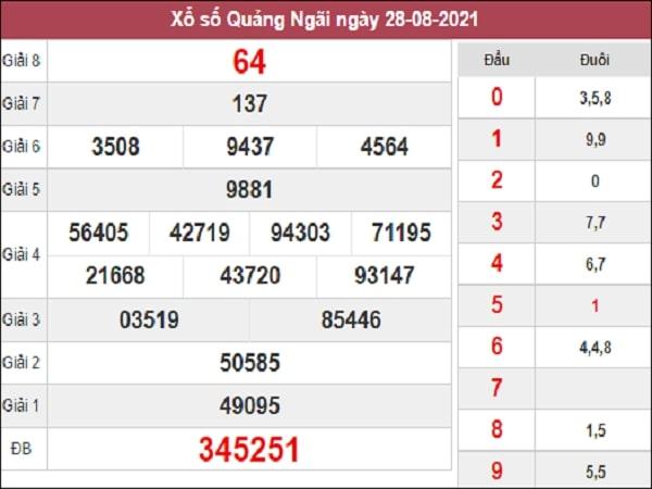 Dự đoán xổ số Quảng Ngãi11/9/2021