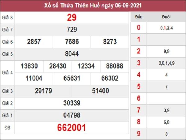 Dự đoán xổ số Thừa Thiên Huế 13/9/2021