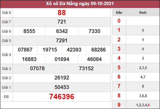 Dự đoán XSDNG ngày 13/10/2021 chốt KQ đài Đà Nẵng thứ 4